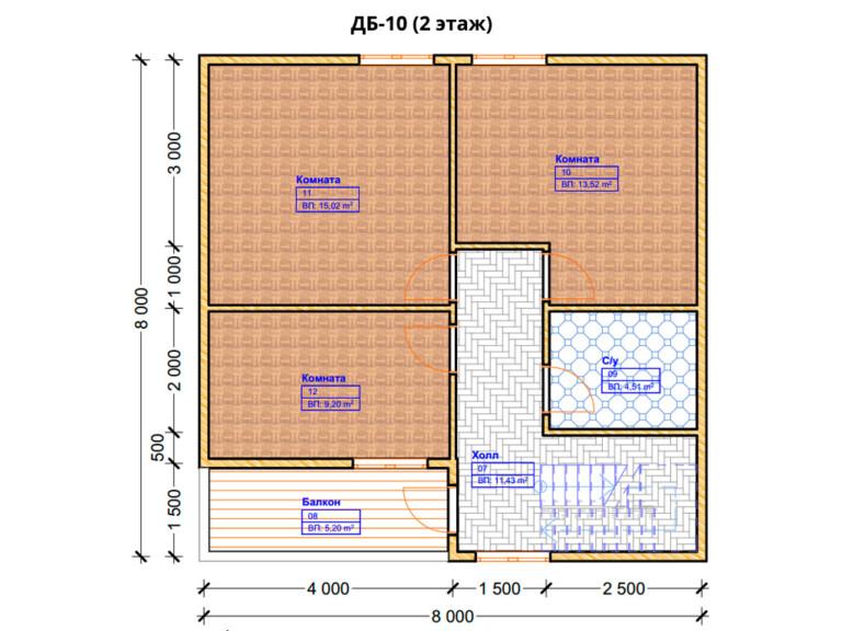 дом 10 на 10 сколько квадратных метров